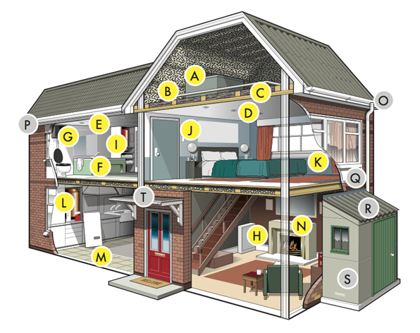 Asbestos Inspection and Testing in Homes